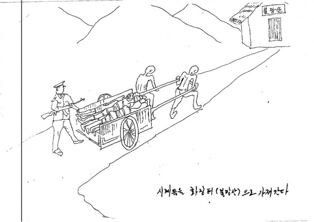 North Korean prison camp transportation