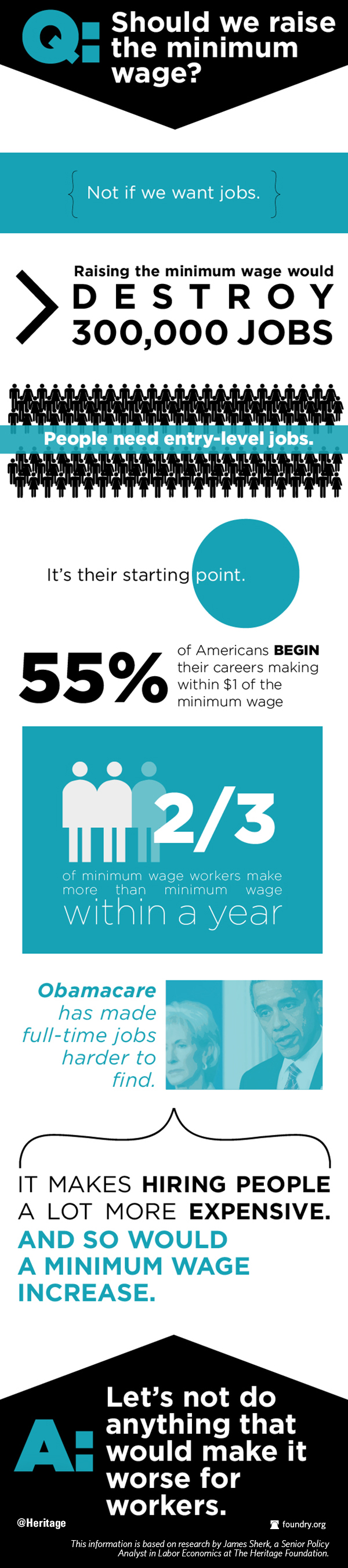 Should We Raise the Minimum Wage? - Infographic